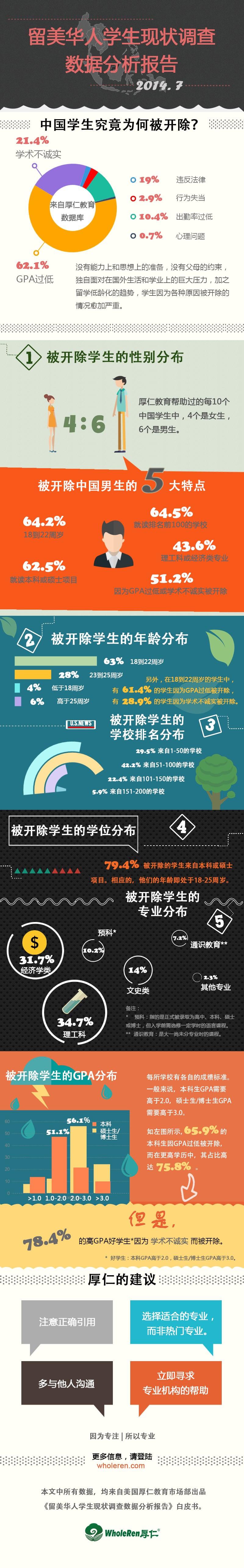 White Paper_Info_CN