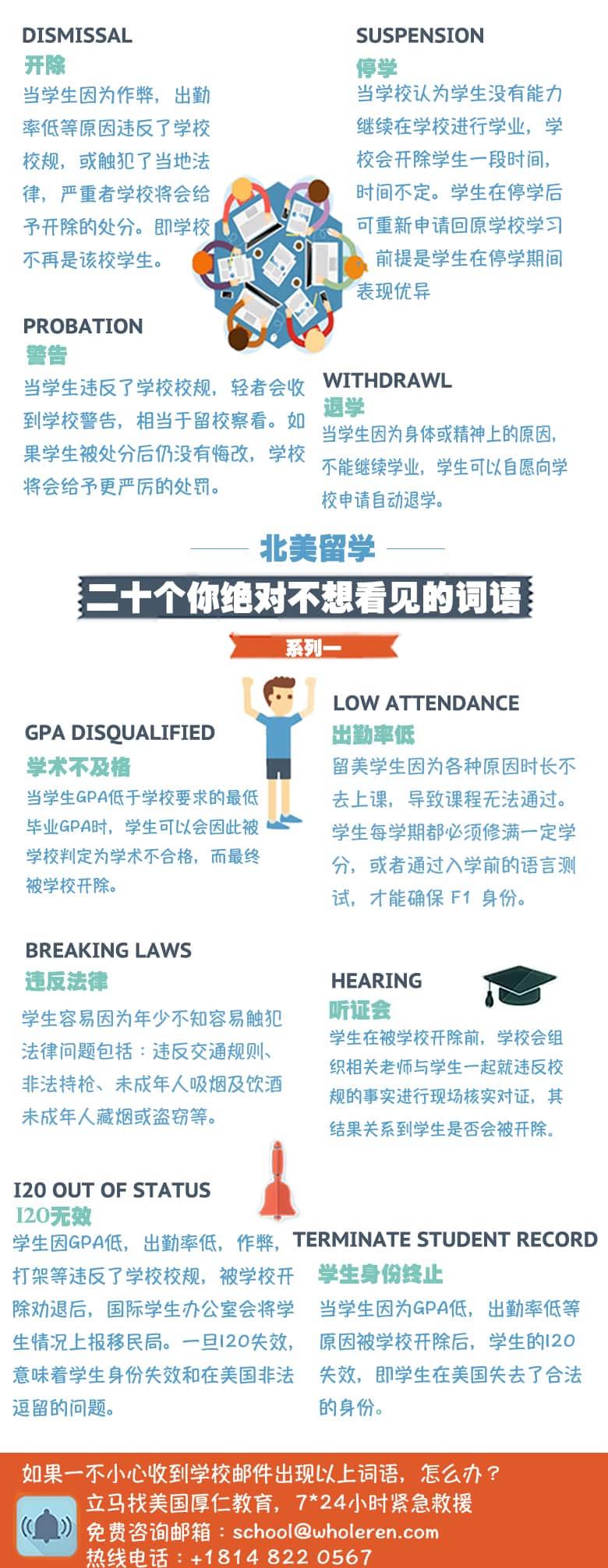 emergency infographic