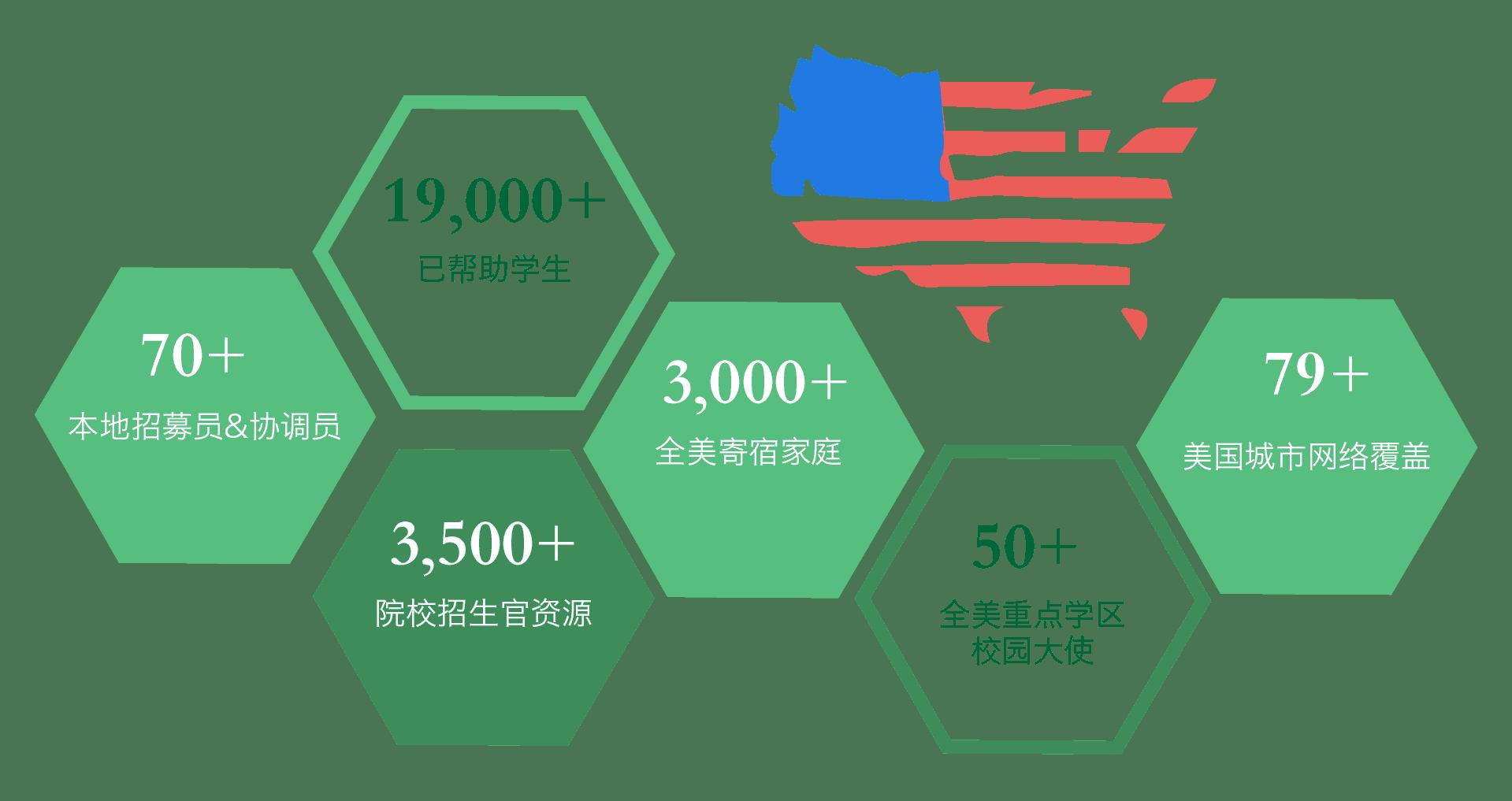 us-local-resource