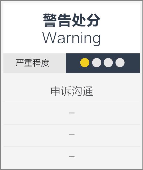 警告处分 Warning