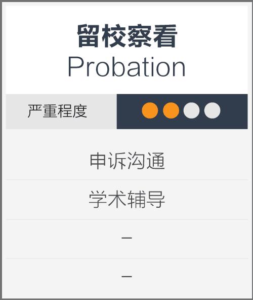 留校察看 Probation