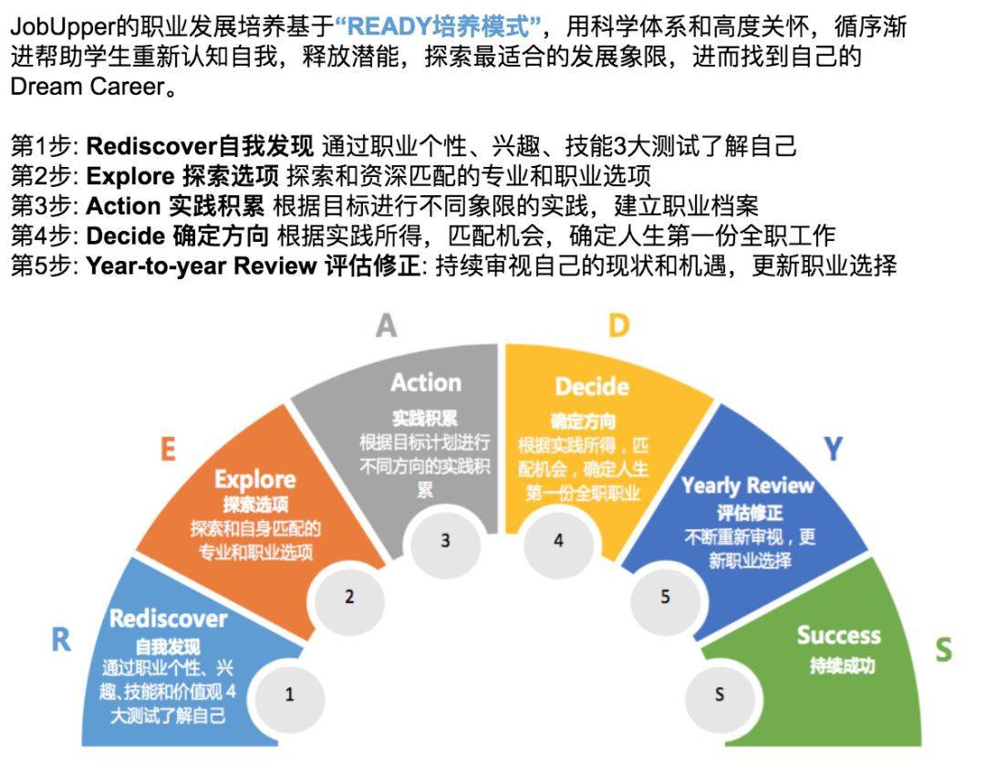 留美学生实习新规和就业指导的二三事