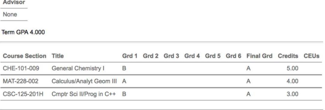 GPA1.9放弃学业?看他如何逆袭拿下全A满分!