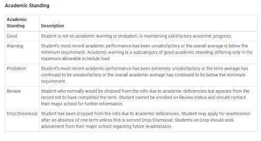 与麻省理工和加州理工并称美国三大理工学院的学校竟然是它……
