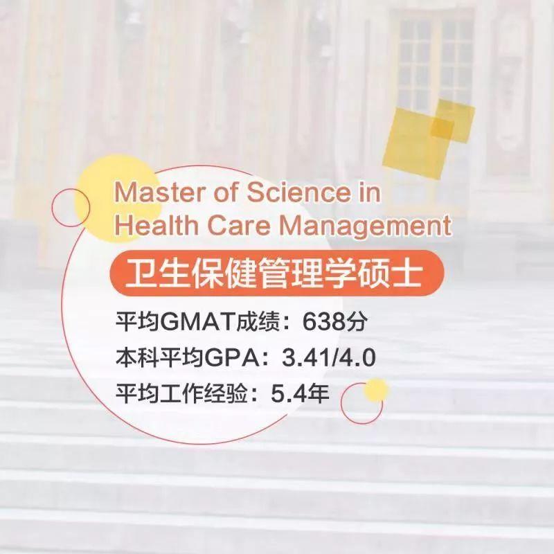 美國第一所研究型大學,Top10的約翰霍普斯金商學院干貨解析!