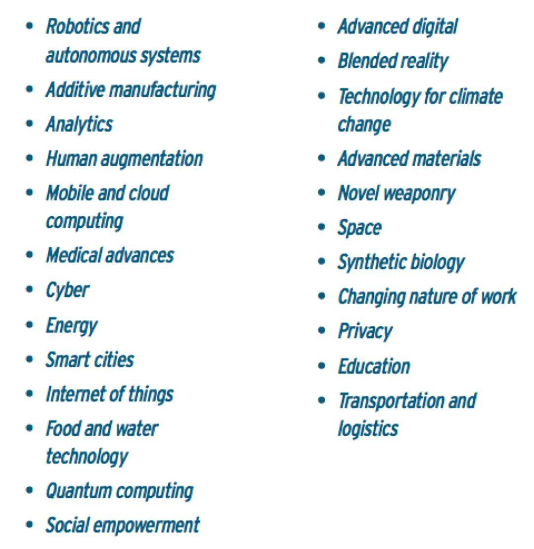 美国终于公开这份报告,未来就业趋势看这里!