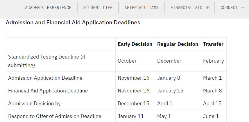 这些美国大学都官宣延长申请截止时间!2021er还不能松懈!